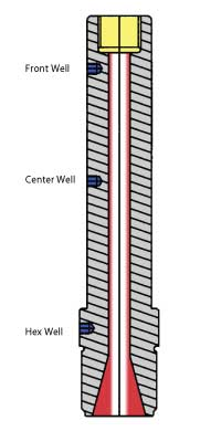 thermowell-diagram