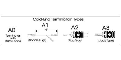 cold-end-termination-types